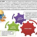 Охрана труда Профессиональные риски. Разработка и внедрение системы охраны труда на основе требований OHSAS 18001: 2007