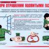 otravlenie-gazom-pervaya-pomoshh-i-profilaktika-1[1]