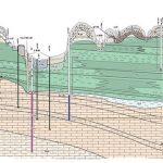 kvalifikatsii-po-kursu-osnovy-gidrogeologicheskih-raschetov